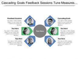 cascading_goals_feedback_sessions_tune_measures_establish_effectiveness_program_Slide01