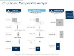 Case Based Comparative Analysis Ppt Designs Download