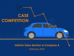 Case Competition Sales Decline In An Automobile Company Complete Deck