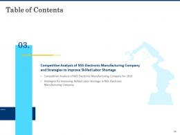 Case Competition Shortage Of Skilled Labor In A Manufacturing Company Complete Deck