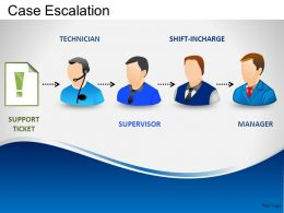 Case Escalation Powerpoint Presentation Slides
