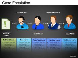 Case Escalation Powerpoint Presentation Slides DB