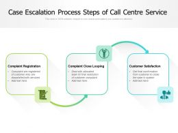 Case Escalation Process Steps Of Call Centre Service