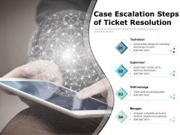 Case Escalation Steps Of Ticket Resolution