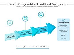 Case For Change With Health And Social Care System