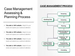 Case Management Assessing And Planning Process