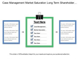 Case Management Market Saturation Long Term Shareholder Value