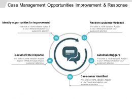 Case Management Opportunities Improvement And Response