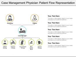 Case Management Physician Patient Flow Representation