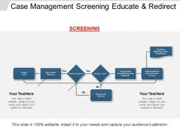 Case Management Screening Educate And Redirect