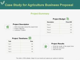 Case Study For Agriculture Business Proposal Ppt Powerpoint Presentation Clipart Images