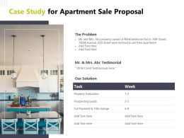 Case Study For Apartment Sale Proposal Evaluation Ppt Powerpoint Presentation Visuals