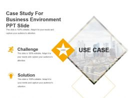 Case Study For Business Environment Ppt Slide