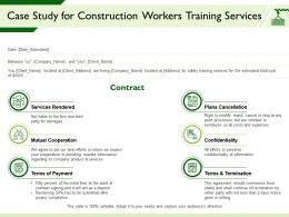 Case Study For Construction Workers Training Services Terms Termination Ppt Powerpoint Presentation Ideas