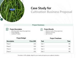 Case Study For Cultivation Business Proposal Ppt Powerpoint Presentation File Visuals