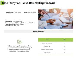 Case Study For House Remodeling Proposal Ppt Powerpoint Presentation Infographic Template