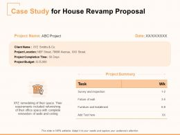 Case Study For House Revamp Proposal Ppt Powerpoint Presentation Icon Aids