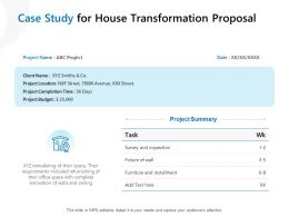 Case Study For House Transformation Proposal Ppt Powerpoint Outline Model