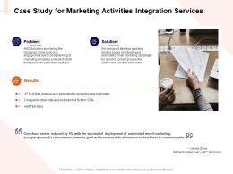 Case Study For Marketing Activities Integration Services Ppt Powerpoint Slides Deck