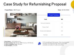 Case Study For Refurnishing Proposal Ppt Powerpoint Presentation Icon