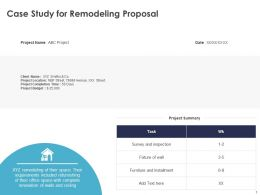 Case Study For Remodeling Proposal Ppt Powerpoint Presentation Gallery Designs