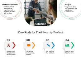 Case Study For Theft Security Product