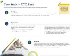 Case Study Xyz Bank Share Of Category Ppt Clipart