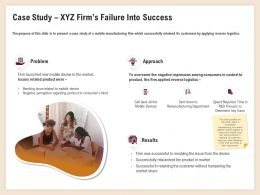 Case Study Xyz Firms Failure Into Success Mobile Devices Ppt Presentation Shapes