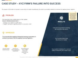 Case Study XYZ Firms Failure Into Success Ppt Powerpoint Presentation Skills
