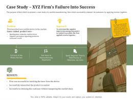 Case Study Xyz Firms Failure Into Success Reverse Side Of Logistics Management Ppt Infographics