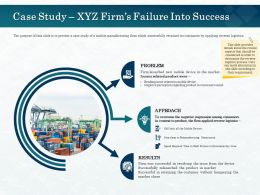Case Study XYZ Firms Failure Into Success Sent Ppt Powerpoint Presentation Summary Mockup