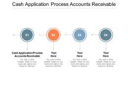 Cash Application Process Accounts Receivable Ppt Powerpoint Presentation Professional Cpb