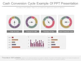 Cash Conversion Cycle Example Of Ppt Presentation