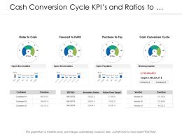Cash Conversion Cycle Kpis And Ratios To Monitor The Work Capital