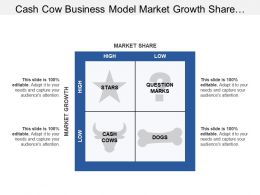 Cash Cow Business Model Market Growth Share Stars And Dogs