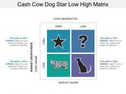 cash_cow_dog_star_low_high_matrix_Slide01