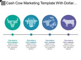 Cash Cow Marketing Template With Dollar And Loudspeaker Image