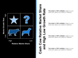 Cash Cow Relative Market Share And High Low Growth Rate