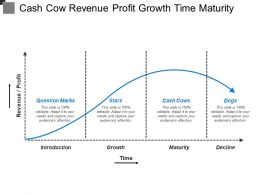 Cash Cow Revenue Profit Growth Time Maturity