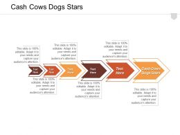 Cash Cows Dogs Stars Ppt Powerpoint Presentation Infographic Template Portfolio Cpb