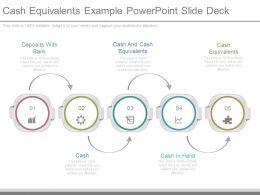 Cash Equivalents Example Powerpoint Slide Deck