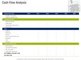 Cash Flow Analysis Commercial Real Estate Property Management Ppt Download