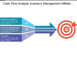 Cash Flow Analysis Inventory Management Affiliate Marketing Event Marketing Cpb
