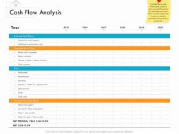 Cash Flow Analysis Of Property Ppt Powerpoint Presentation Show Graphics Download