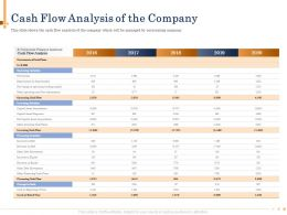 Cash Flow Analysis Of The Company 2016 To 2020 Powerpoint Presentation Design