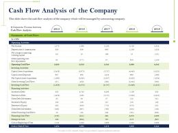 Cash Flow Analysis Of The Company Acquisitions Ppt Powerpoint Presentation Design Ideas