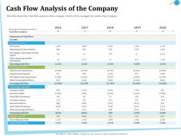 Cash Flow Analysis Of The Company Movements Ppt Powerpoint Presentation File Tips