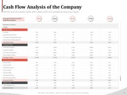 Cash Flow Analysis Of The Company Ppt File Design