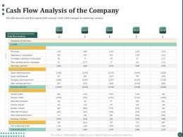 Cash Flow Analysis Of The Company Ppt Powerpoint Presentation File Layout