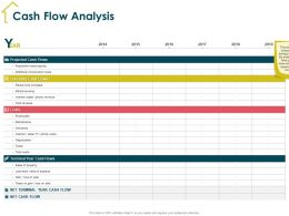 Cash Flow Analysis Phone Costs Ppt Powerpoint Presentation Inspiration Themes